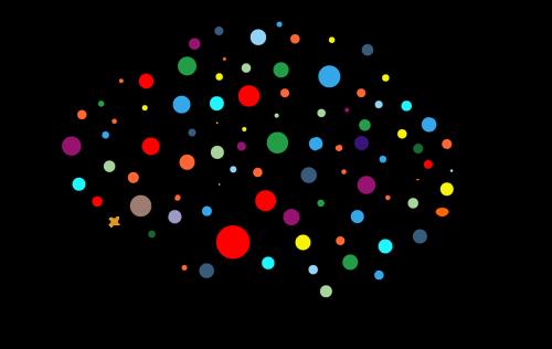 Neuromarketing: conociendo la reacción emocional del consumidor