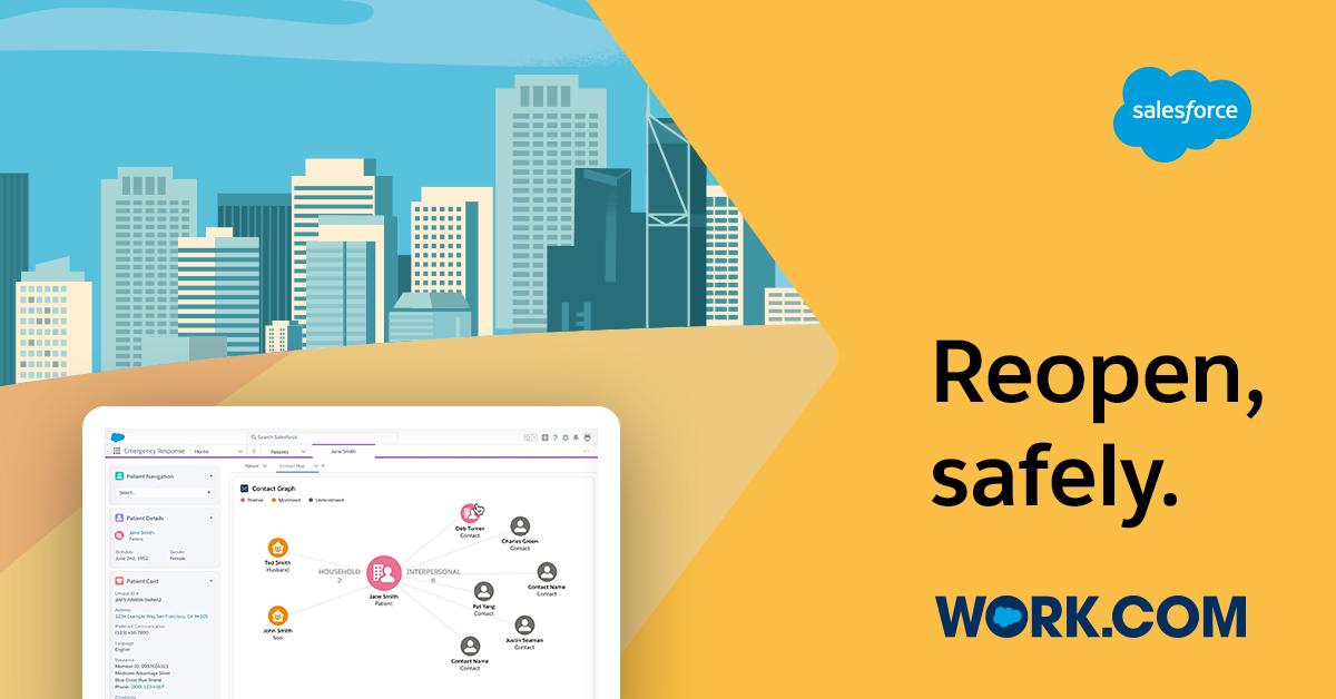 Salesforce ayuda a las empresas a reanudar su actividad con work.com - Clarcat